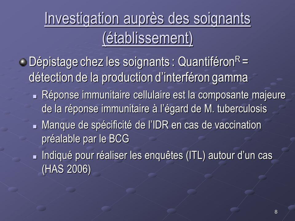 8 Investigation auprès des soignants (établissement) Dépistage chez les soignants : Quantiféron R = détection de la production dinterféron gamma Répon