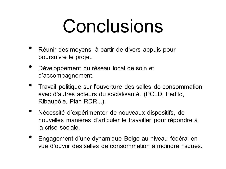 Conclusions Réunir des moyens à partir de divers appuis pour poursuivre le projet.