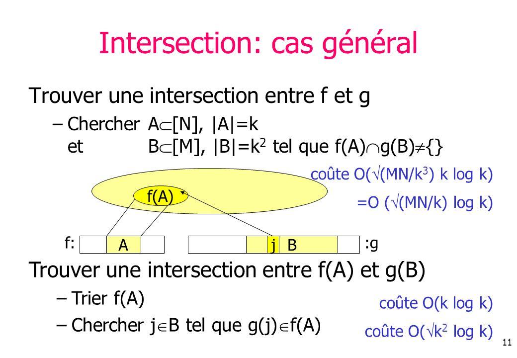 11 AB Intersection: cas général Trouver une intersection entre f et g –ChercherA [N], |A|=k etB [M], |B|=k 2 tel que f(A) g(B) {} Trouver une intersection entre f(A) et g(B) –Trier f(A) –Chercher j B tel que g(j) f(A) j f(A) f::g coûte O(k log k) coûte O( k 2 log k) coûte O( (MN/k 3 ) k log k) =O ( (MN/k) log k)