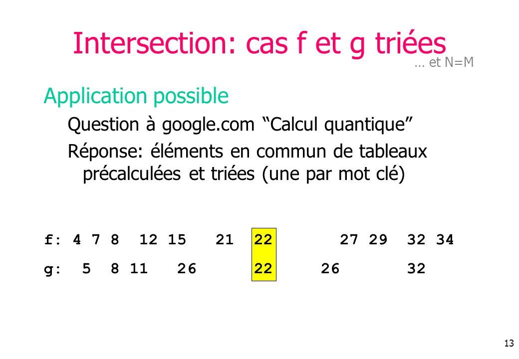 13 Intersection: cas f et g triées Application possible Question à google.com Calcul quantique Réponse: éléments en commun de tableaux précalculées et triées (une par mot clé) … et N=M f: 4 7 8 12 15 21 22 27 29 32 34 g: 5 8 11 26 22 26 32