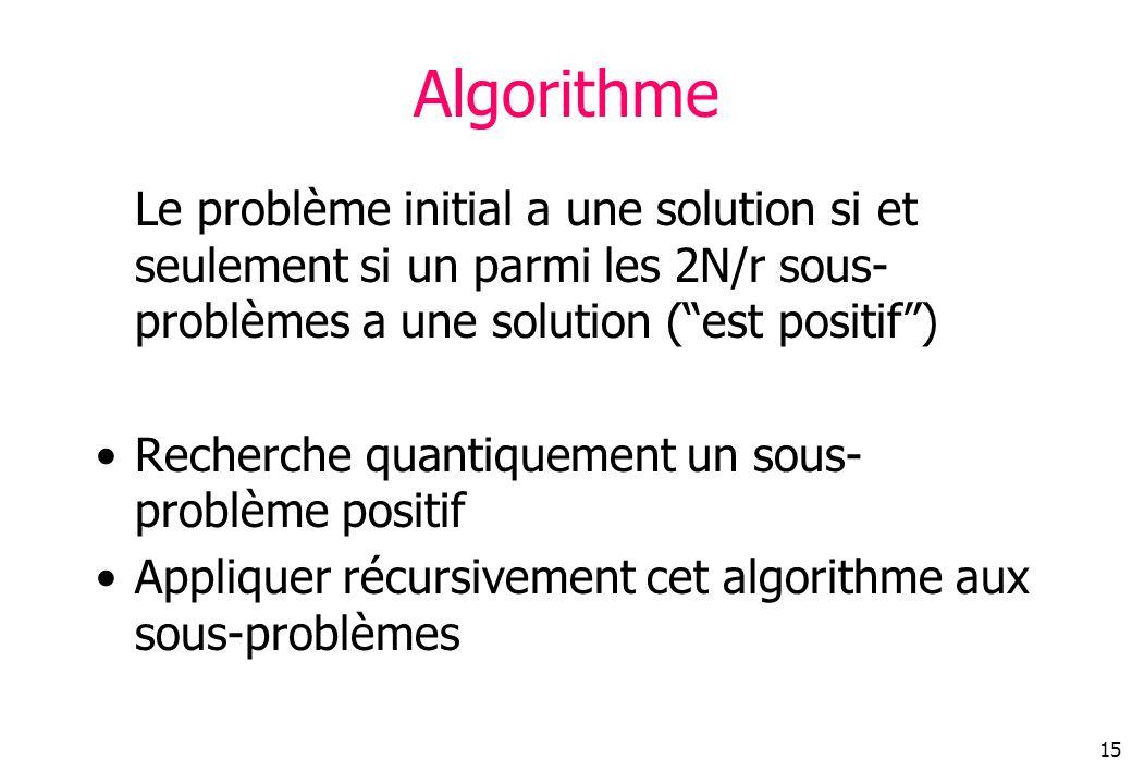 15 Algorithme Le problème initial a une solution si et seulement si un parmi les 2N/r sous- problèmes a une solution (est positif) Recherche quantiquement un sous- problème positif Appliquer récursivement cet algorithme aux sous-problèmes