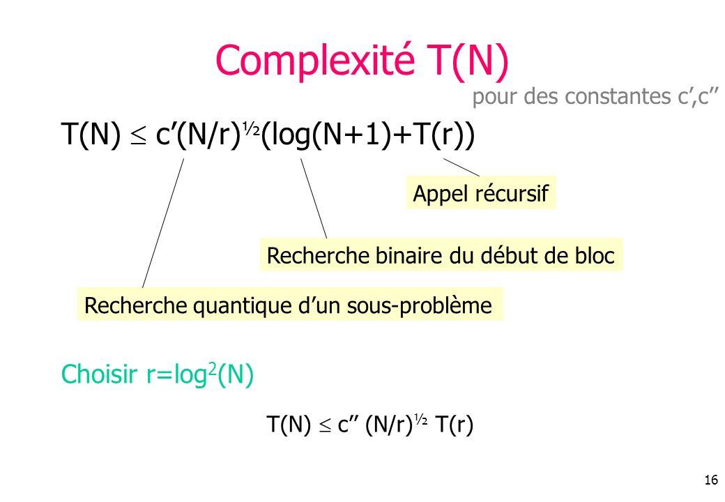 16 Complexité T(N) T(N) c(N/r) ½ (log(N+1)+T(r)) Appel récursif Recherche binaire du début de bloc Recherche quantique dun sous-problème Choisir r=log