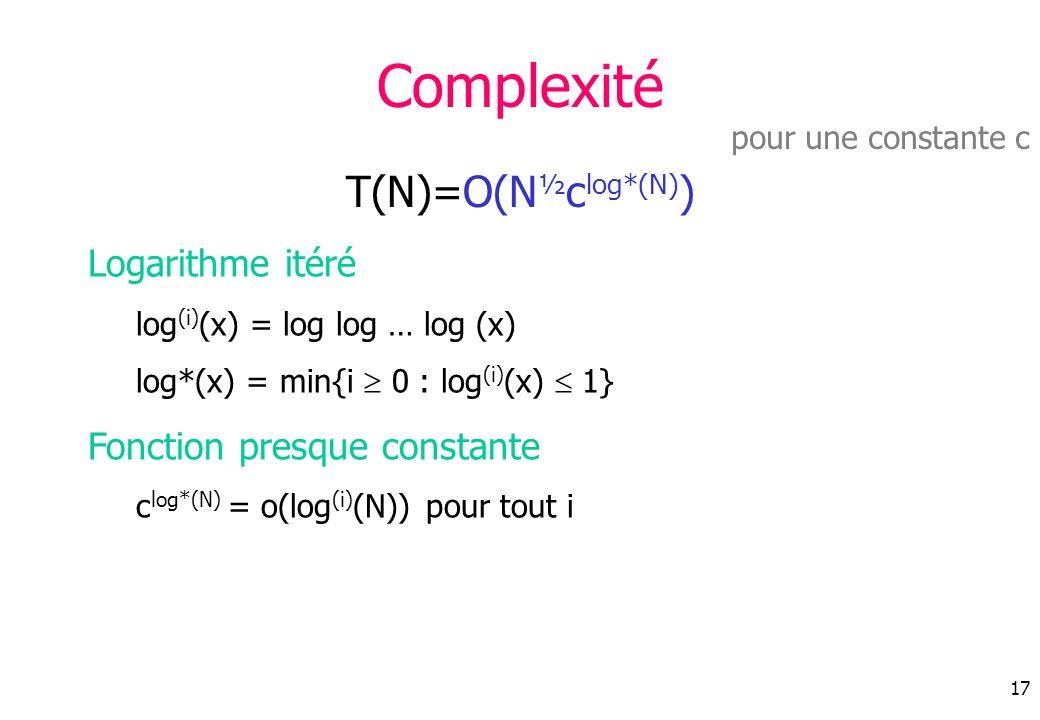 17 Complexité T(N)=O(N ½ c log*(N) ) Logarithme itéré log (i) (x) = log log … log (x) log*(x) = min{i 0 : log (i) (x) 1} Fonction presque constante c log*(N) = o(log (i) (N)) pour tout i pour une constante c