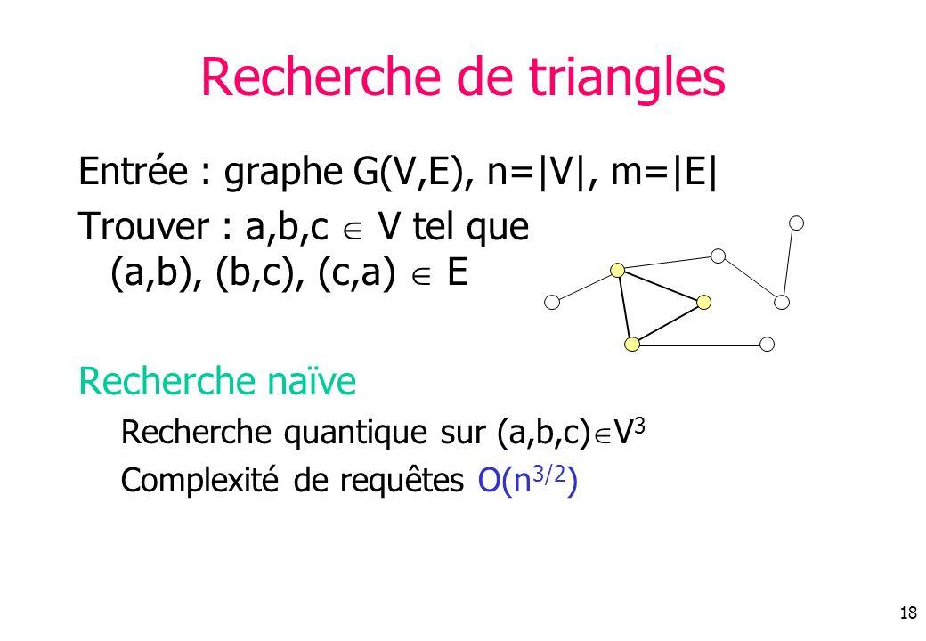 18 Entrée : graphe G(V,E), n=|V|, m=|E| Trouver : a,b,c V tel que (a,b), (b,c), (c,a) E Recherche naïve Recherche quantique sur (a,b,c) V 3 Complexité
