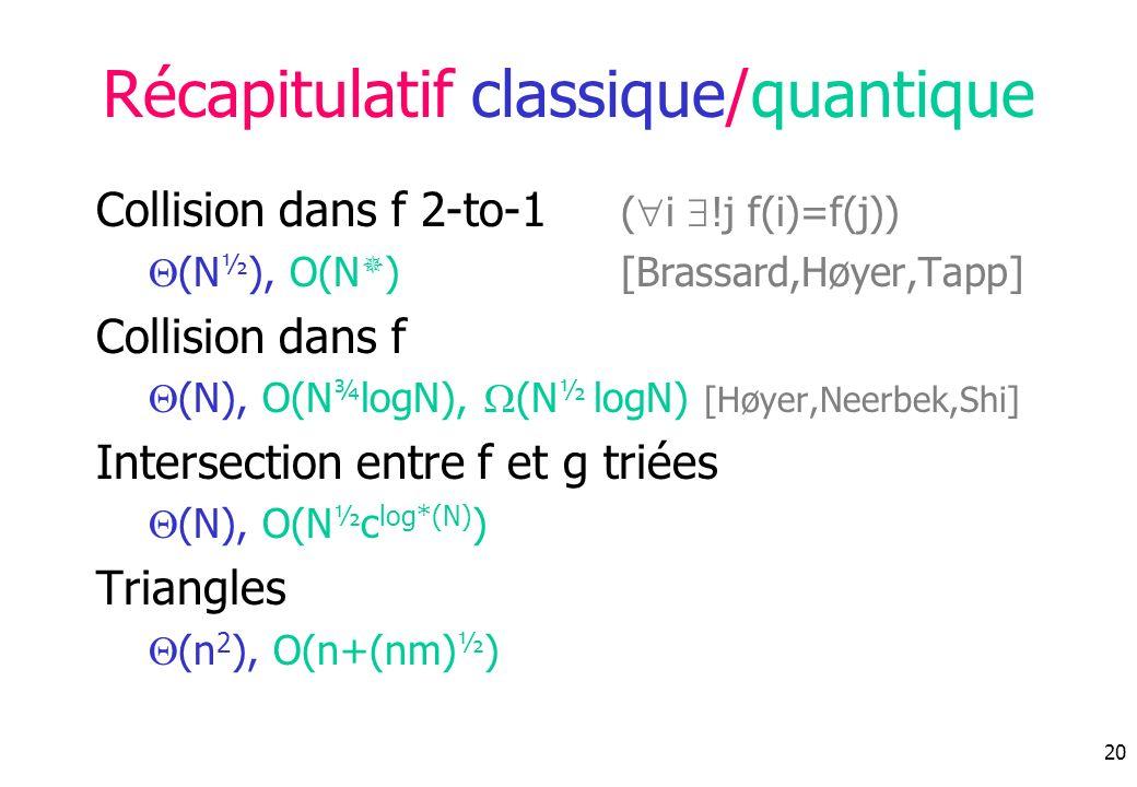 20 Récapitulatif classique/quantique Collision dans f 2-to-1 ( i !j f(i)=f(j)) (N ½ ), O(N )[Brassard,Høyer,Tapp] Collision dans f (N), O(N ¾ logN), (