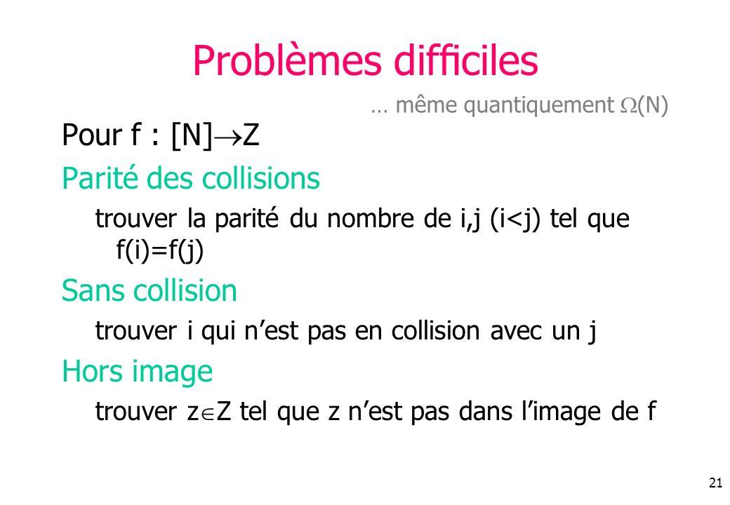 21 Problèmes difciles Pour f : [N] Z Parité des collisions trouver la parité du nombre de i,j (i<j) tel que f(i)=f(j) Sans collision trouver i qui nest pas en collision avec un j Hors image trouver z Z tel que z nest pas dans limage de f … même quantiquement (N)