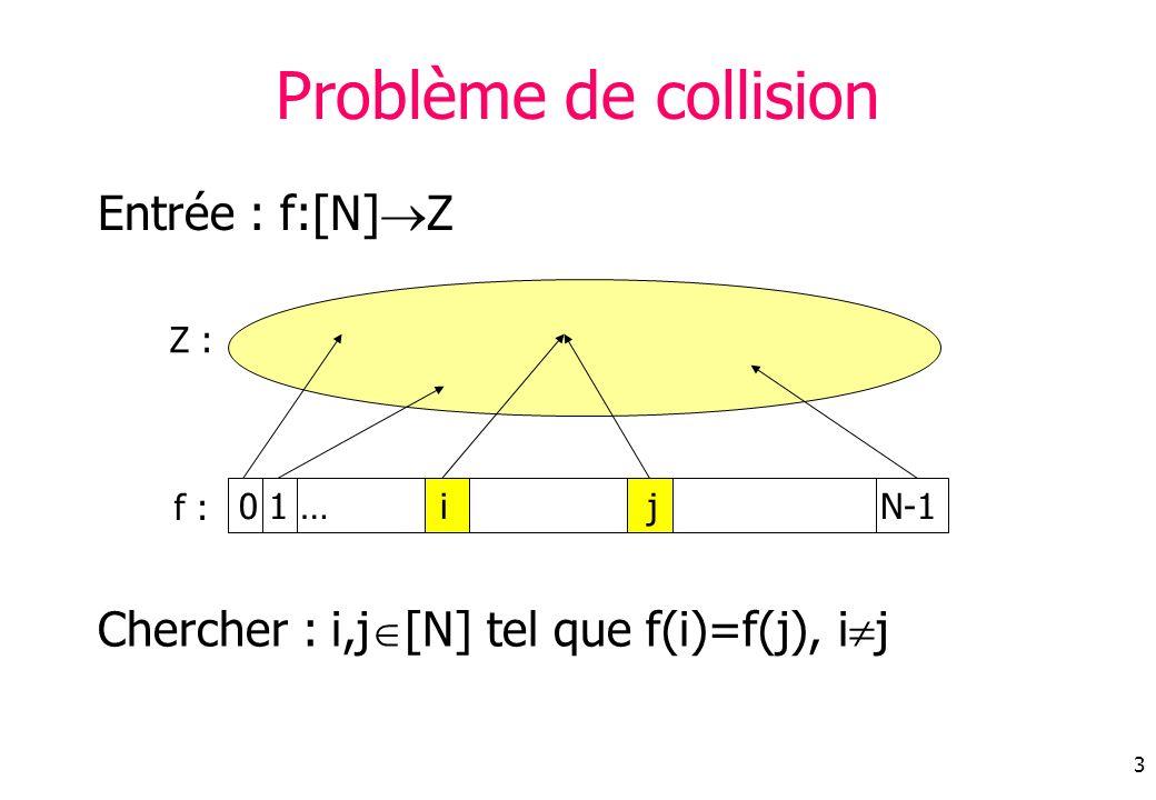 3 Problème de collision Entrée : f:[N] Z 0 1 … i j N-1 Chercher : i,j [N] tel que f(i)=f(j), i j f : Z :