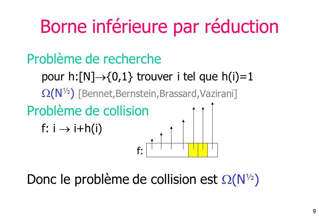 9 Borne inférieure par réduction Problème de recherche pour h:[N] {0,1} trouver i tel que h(i)=1 (N ½ ) [Bennet,Bernstein,Brassard,Vazirani] Problème