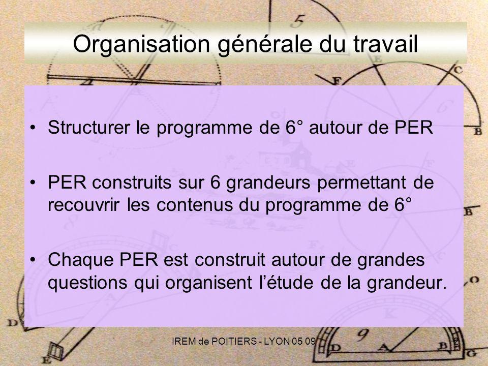 IREM de POITIERS - LYON 05 0953 Étude 3 : mesurer des angles 1) L aviateur : prendre le cap pour faire le tour de France (s orienter)L aviateur Cours : 3.