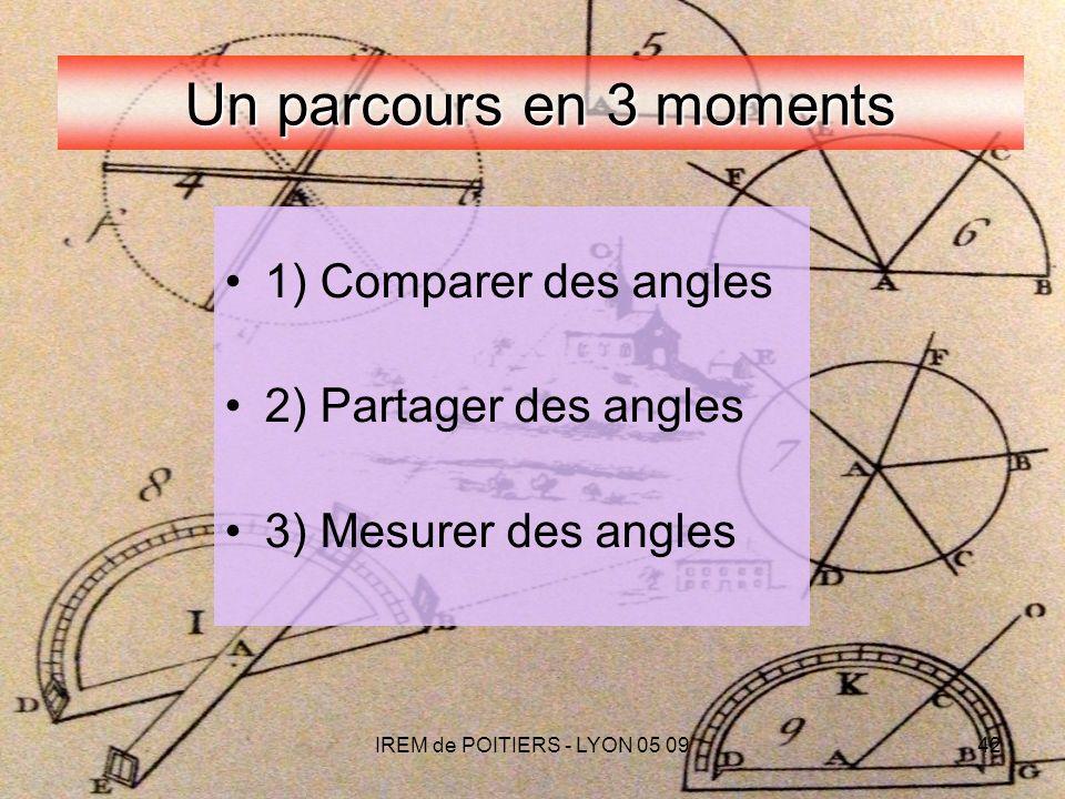 IREM de POITIERS - LYON 05 0942 Un parcours en 3 moments 1) Comparer des angles 2) Partager des angles 3) Mesurer des angles