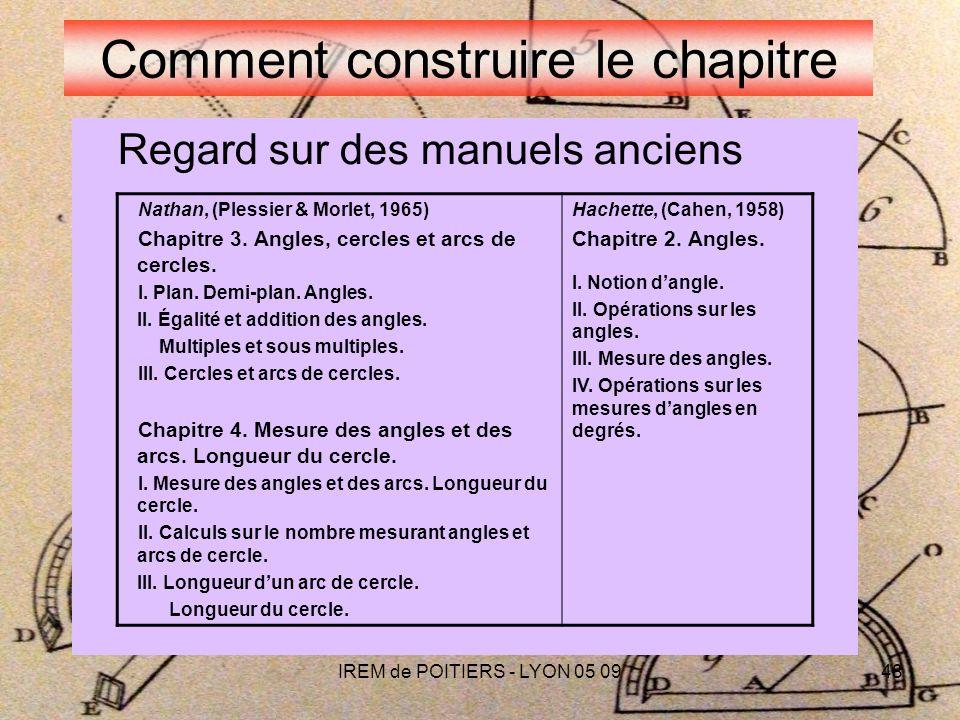 IREM de POITIERS - LYON 05 0948 Comment construire le chapitre Regard sur des manuels anciens Nathan, (Plessier & Morlet, 1965) Chapitre 3.