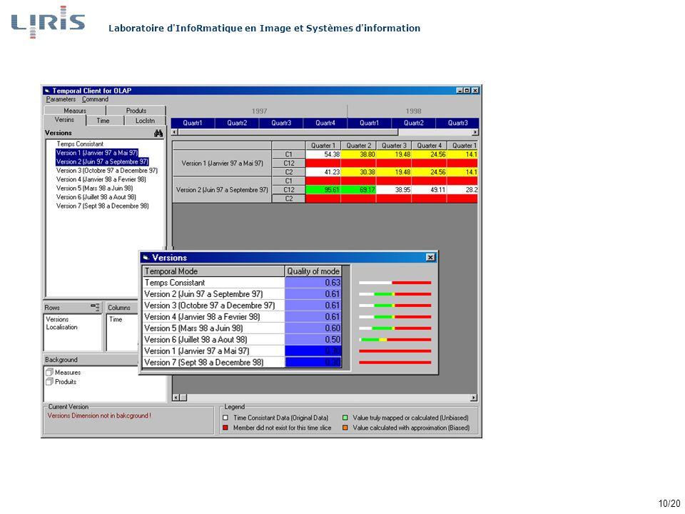 Laboratoire d InfoRmatique en Image et Systèmes d information 10/20
