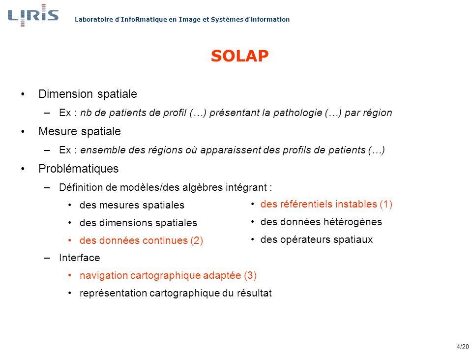 Laboratoire d InfoRmatique en Image et Systèmes d information 4/20 SOLAP Dimension spatiale –Ex : nb de patients de profil (…) présentant la pathologie (…) par région Mesure spatiale –Ex : ensemble des régions où apparaissent des profils de patients (…) Problématiques –Définition de modèles/des algèbres intégrant : des mesures spatiales des dimensions spatiales des données continues (2) –Interface navigation cartographique adaptée (3) représentation cartographique du résultat des référentiels instables (1) des données hétérogènes des opérateurs spatiaux