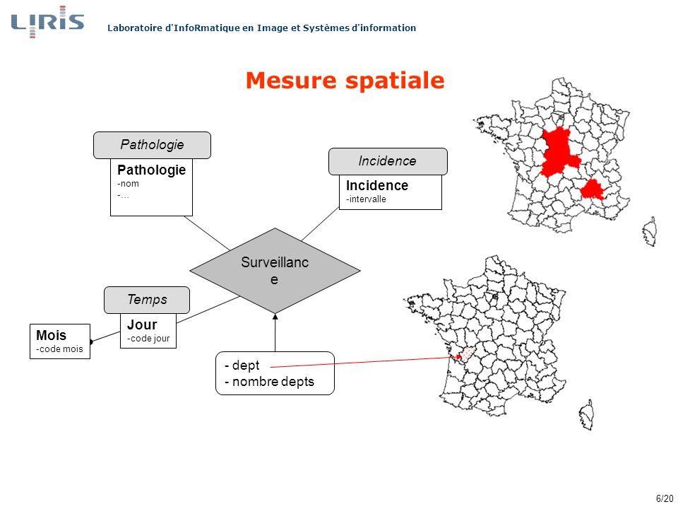 Laboratoire d InfoRmatique en Image et Systèmes d information 7/20 Référentiel instable : dimension spatiale évolutive (1) Problématique –Lhétérogénéité des données est aussi liée à leur structuration –La nature et lorganisation des données évoluent au cours du temps –Un référentiel unique ne simpose pas toujours –Les informations liées à lévolution temporelle des données font partie du processus décisionnel Exemples –Dimensions non spatiales Organisation dun service, nomenclature,… –Dimensions spatiales Découpage politique (RFA/RDA, Europe…)… Découpage multi-critères (foresterie*,...)… *[M.