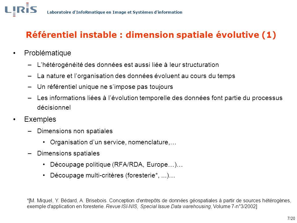 Laboratoire d InfoRmatique en Image et Systèmes d information 18/20 Représentation visuelle Principes de « la graphique » [J.