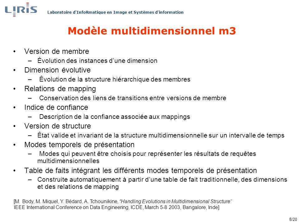 Laboratoire d InfoRmatique en Image et Systèmes d information 9/20