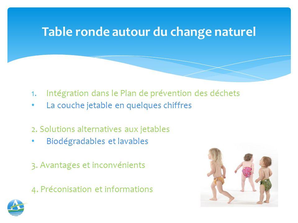 1.Intégration dans le Plan de prévention des déchets La couche jetable en quelques chiffres 2.