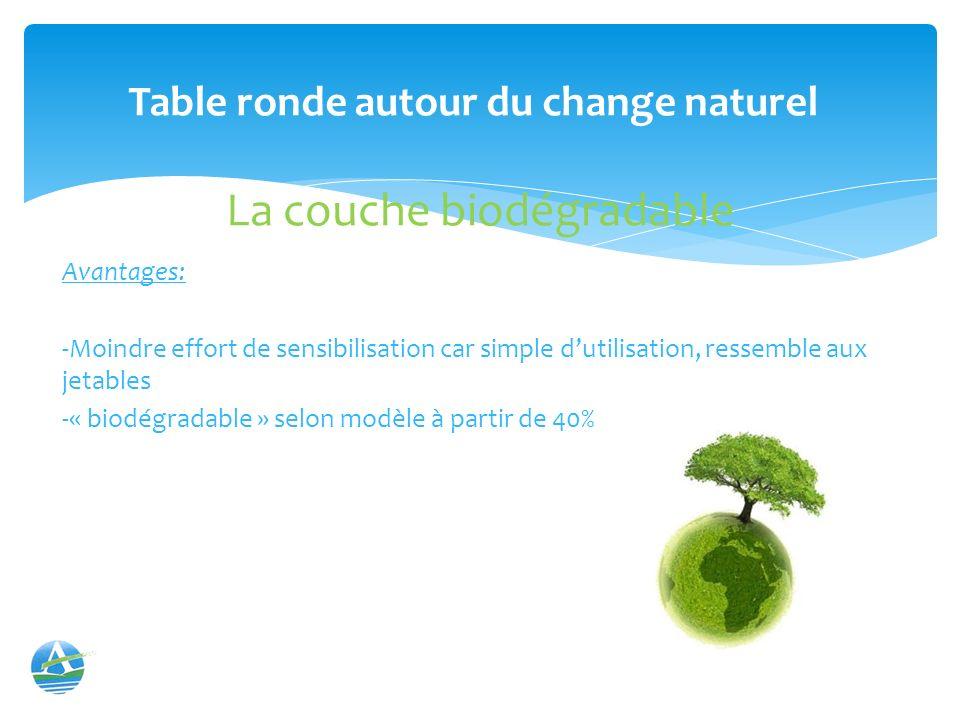 Table ronde autour du change naturel La couche biodégradable Avantages: -Moindre effort de sensibilisation car simple dutilisation, ressemble aux jetables -« biodégradable » selon modèle à partir de 40%