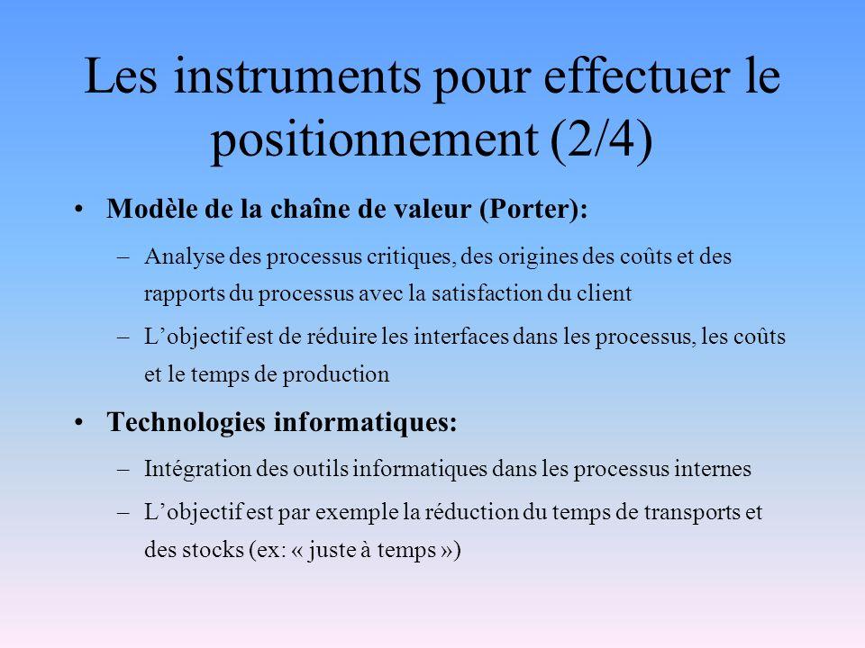 Les instruments pour effectuer le positionnement (2/4) Modèle de la chaîne de valeur (Porter): –Analyse des processus critiques, des origines des coût