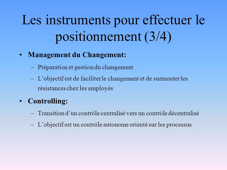 Les instruments pour effectuer le positionnement (3/4) Management du Changement: –Préparation et gestion du changement –Lobjectif est de faciliter le