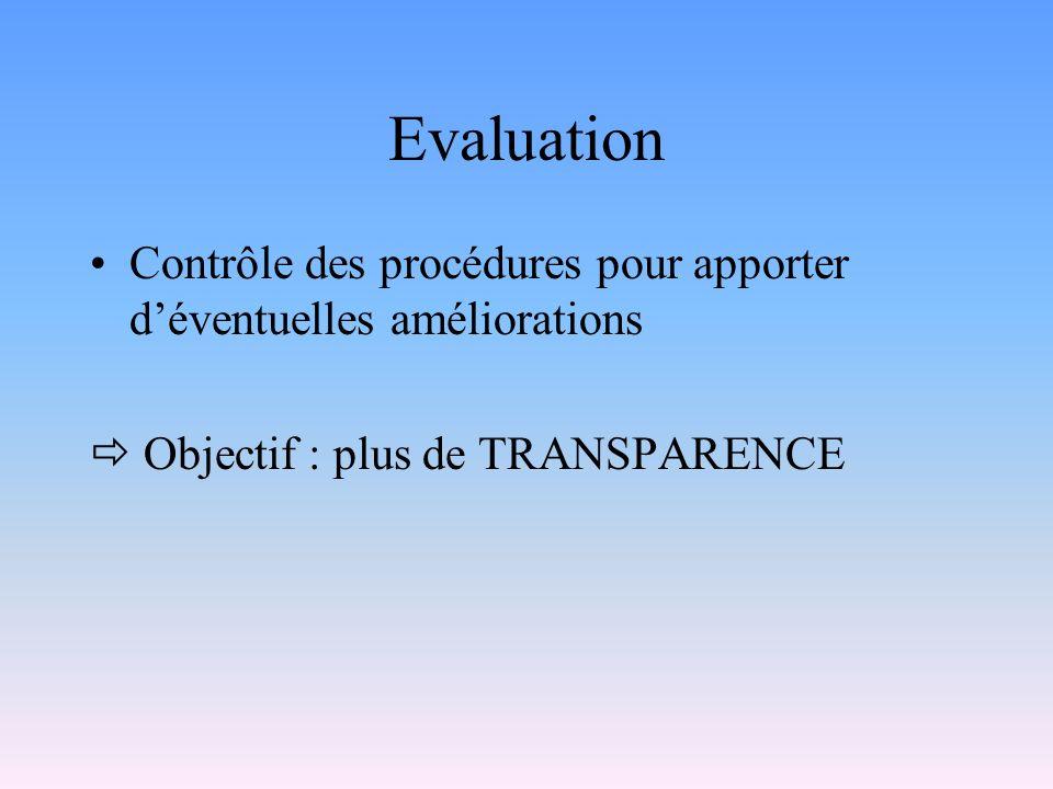 Evaluation Contrôle des procédures pour apporter déventuelles améliorations Objectif : plus de TRANSPARENCE