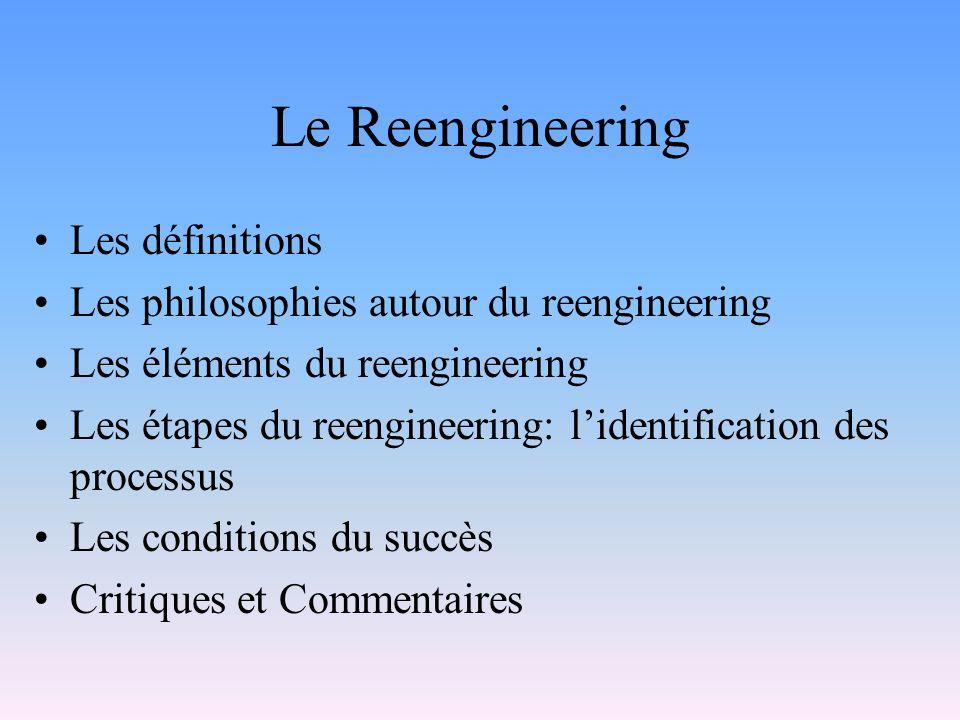 Les définitions Les philosophies autour du reengineering Les éléments du reengineering Les étapes du reengineering: lidentification des processus Les