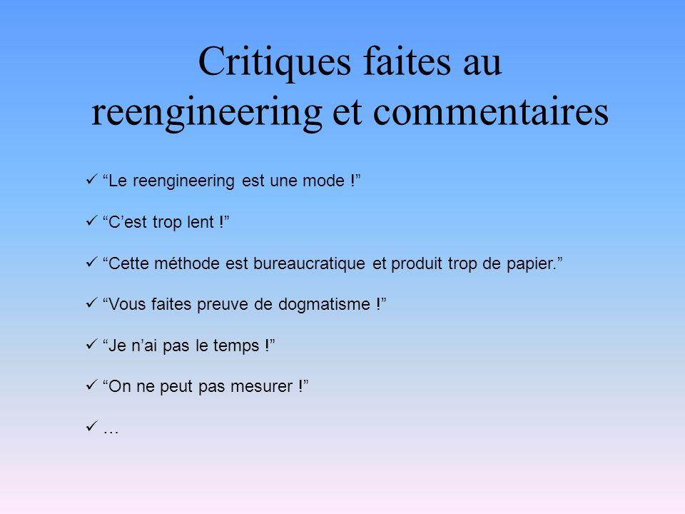 Critiques faites au reengineering et commentaires Le reengineering est une mode ! Cest trop lent ! Cette méthode est bureaucratique et produit trop de