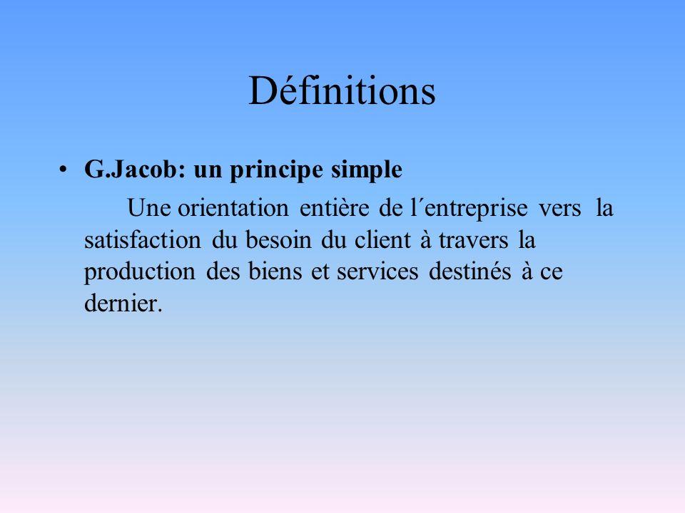 Définitions G.Jacob: un principe simple Une orientation entière de l´entreprise vers la satisfaction du besoin du client à travers la production des b