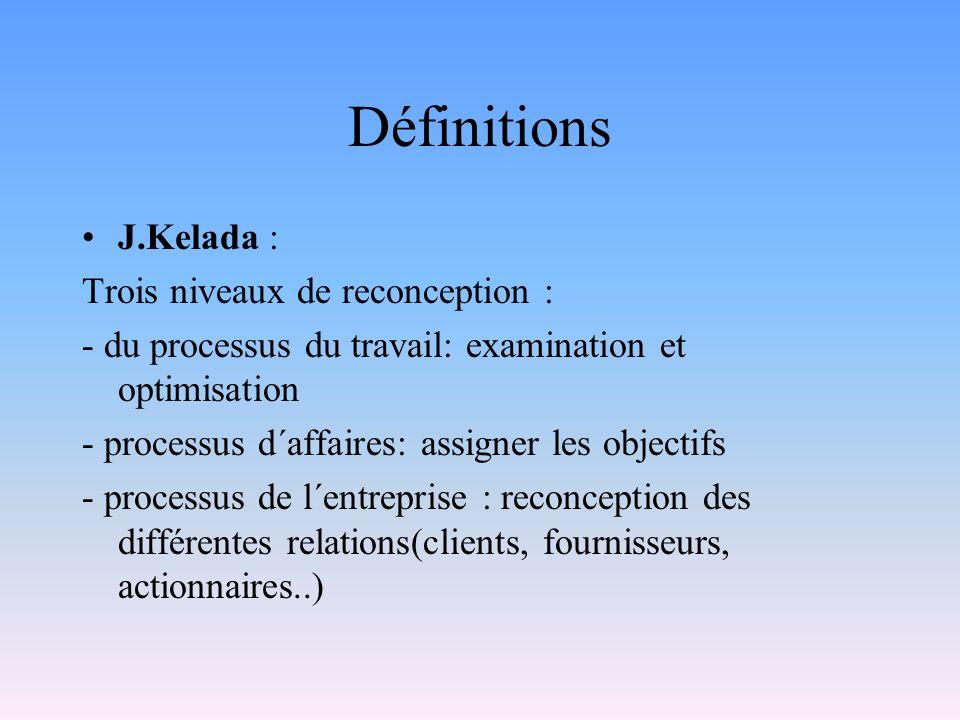 Définitions J.Kelada : Trois niveaux de reconception : - du processus du travail: examination et optimisation - processus d´affaires: assigner les obj