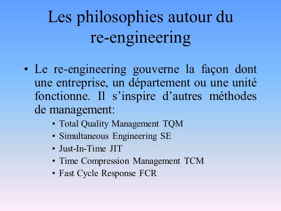 Les philosophies autour du re-engineering Le re-engineering gouverne la façon dont une entreprise, un département ou une unité fonctionne. Il sinspire