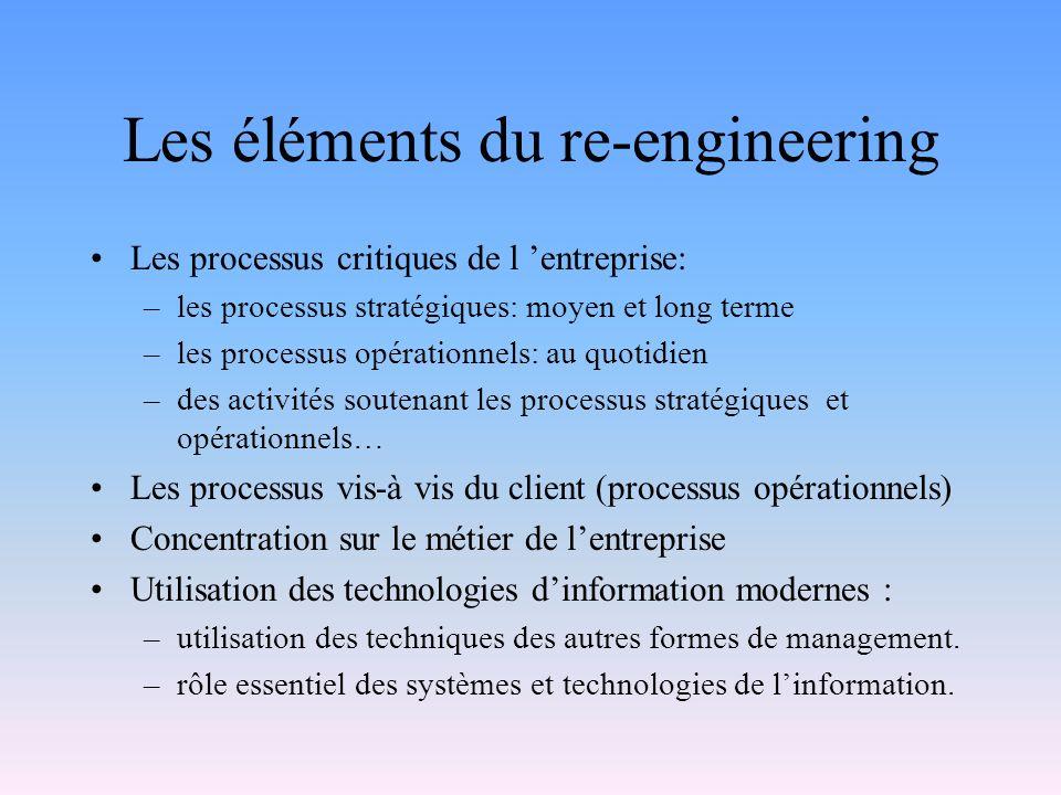 Les éléments du re-engineering Les processus critiques de l entreprise: –les processus stratégiques: moyen et long terme –les processus opérationnels: