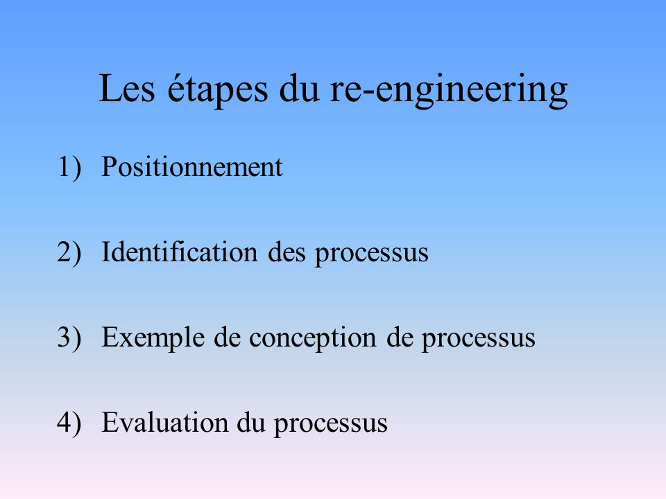 Les étapes du re-engineering 1)Positionnement 2)Identification des processus 3)Exemple de conception de processus 4)Evaluation du processus