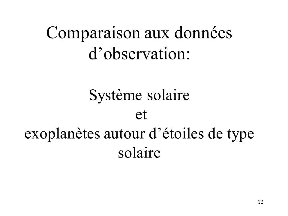 12 Comparaison aux données dobservation: Système solaire et exoplanètes autour détoiles de type solaire