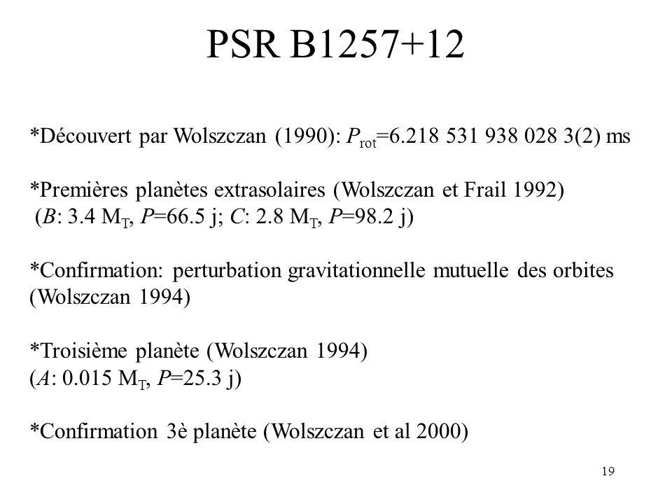 19 PSR B1257+12 *Découvert par Wolszczan (1990): P rot =6.218 531 938 028 3(2) ms *Premières planètes extrasolaires (Wolszczan et Frail 1992) (B: 3.4 M T, P=66.5 j; C: 2.8 M T, P=98.2 j) *Confirmation: perturbation gravitationnelle mutuelle des orbites (Wolszczan 1994) *Troisième planète (Wolszczan 1994) (A: 0.015 M T, P=25.3 j) *Confirmation 3è planète (Wolszczan et al 2000)