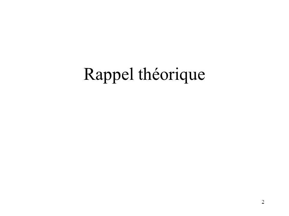 2 Rappel théorique