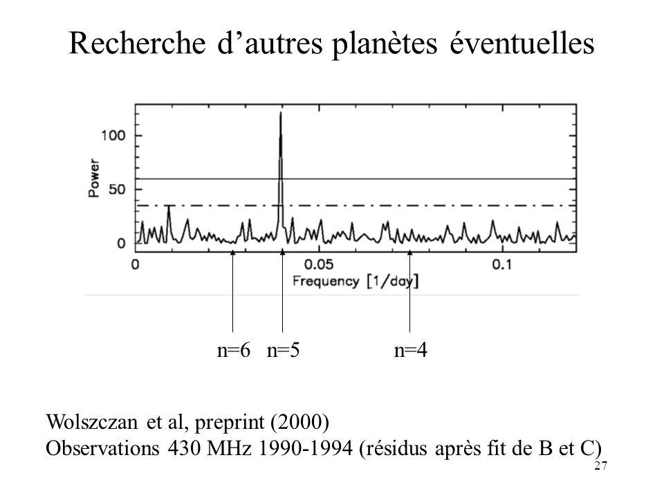 27 Recherche dautres planètes éventuelles Wolszczan et al, preprint (2000) Observations 430 MHz 1990-1994 (résidus après fit de B et C) n=6n=5n=4