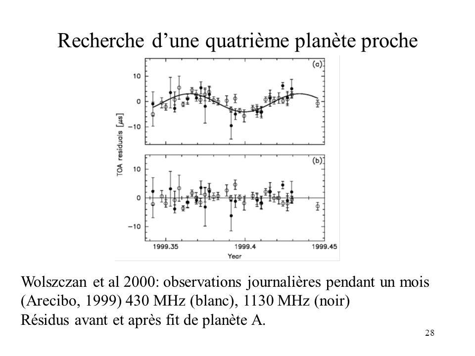 28 Recherche dune quatrième planète proche Wolszczan et al 2000: observations journalières pendant un mois (Arecibo, 1999) 430 MHz (blanc), 1130 MHz (noir) Résidus avant et après fit de planète A.