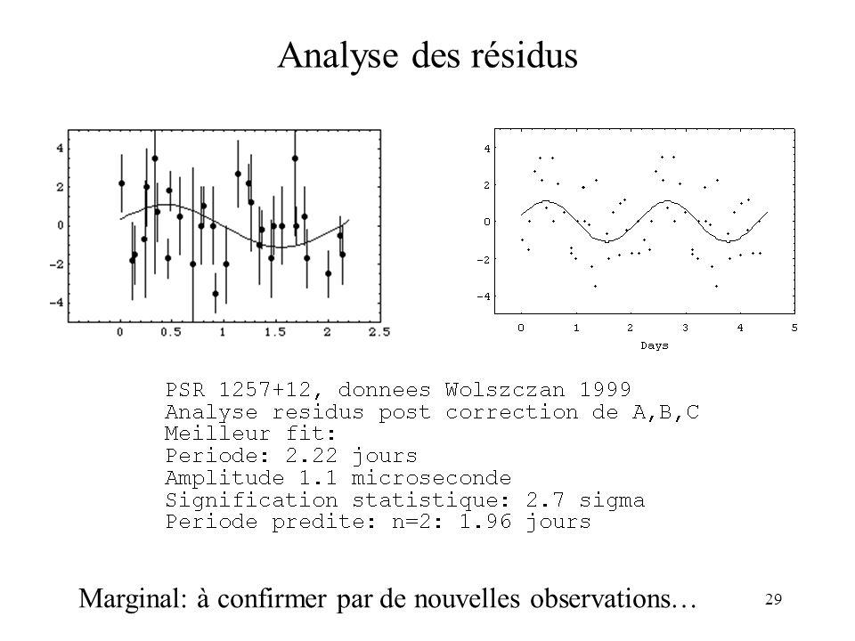 29 Analyse des résidus Marginal: à confirmer par de nouvelles observations…