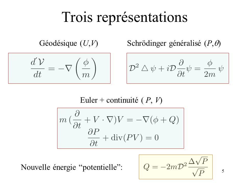 6 Méthode Potentiel Conditions aux limites Symétries Choix du système de coordonnées Etats des quantités conservatives Exemple: sphérique ––> E, L 2, L z Kepler parabolique ––> E, L y, A y demi-grand axe, période excentricité Communs aux descriptions classique et « quasi- quantique »