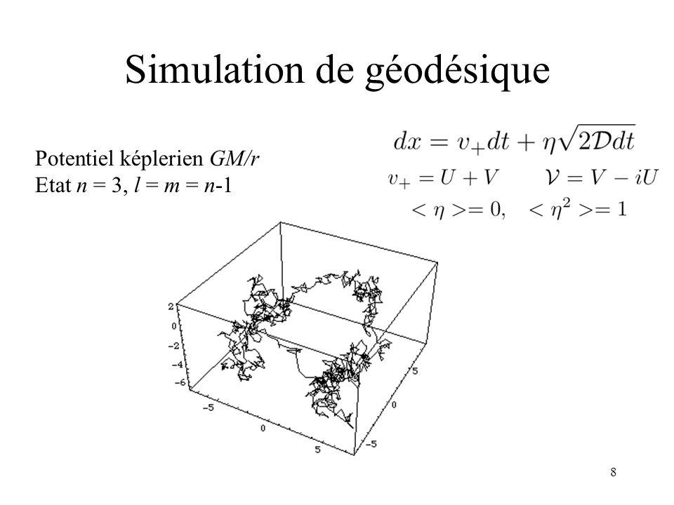 8 Simulation de géodésique Potentiel képlerien GM/r Etat n = 3, l = m = n-1