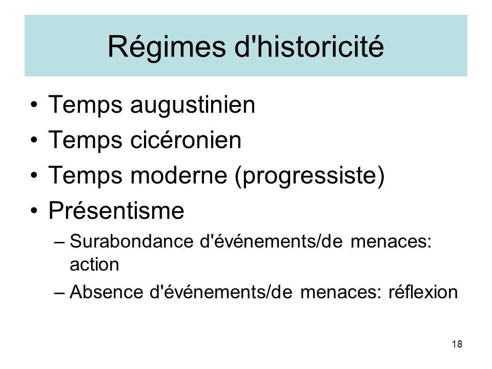 18 Régimes d'historicité Temps augustinien Temps cicéronien Temps moderne (progressiste) Présentisme –Surabondance d'événements/de menaces: action –Ab