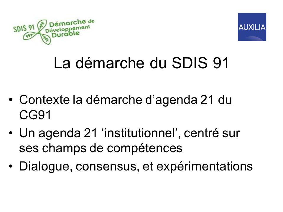 La démarche du SDIS 91 Contexte la démarche dagenda 21 du CG91 Un agenda 21 institutionnel, centré sur ses champs de compétences Dialogue, consensus, et expérimentations