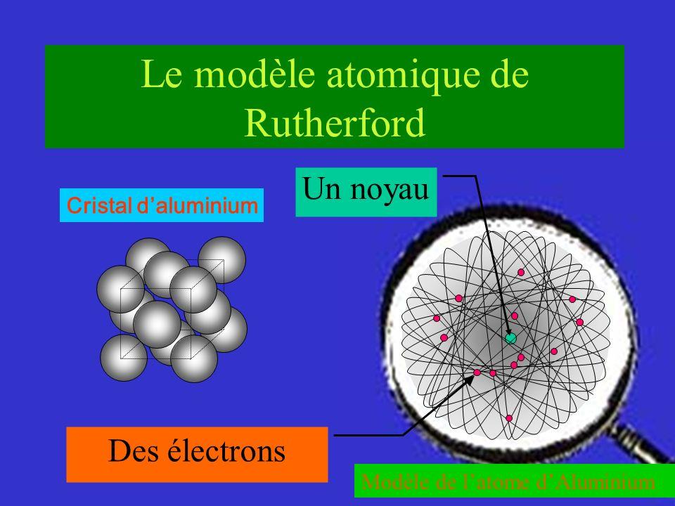 Cristal daluminium Modèle de latome dAluminium Le modèle atomique de Rutherford Un noyau Des électrons