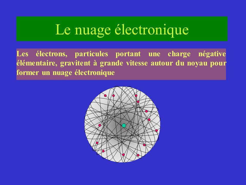 + + + + + + + + + + + + + + Le noyau comporte 13 charges positives élémentaires Son diamètre est 100 000 fois plus petit que celui du nuage électronique