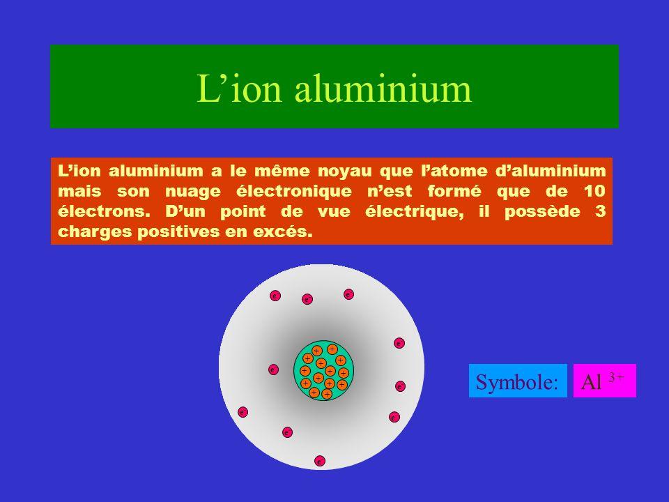 Lion aluminium a le même noyau que latome daluminium mais son nuage électronique nest formé que de 10 électrons. Dun point de vue électrique, il possè