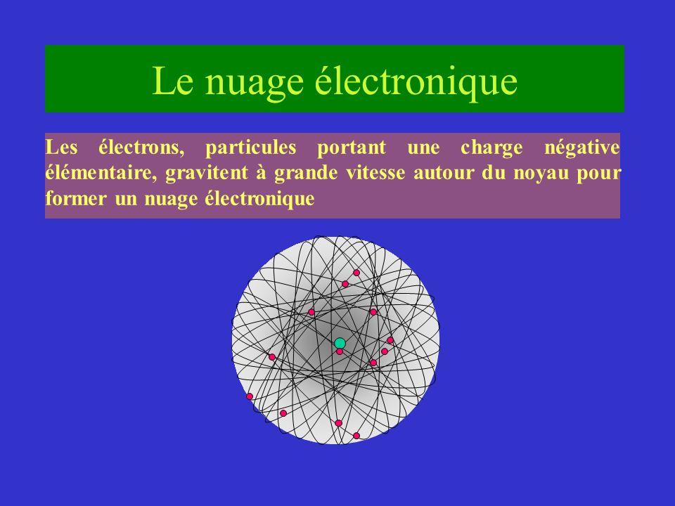 Latome daluminium Latome daluminium est constitué de 13 charges positives portées par le noyau et de 13 charges négatives portées par les électrons: il est électriquement neutre + + + + + + + + + + + + + + + e-e- e-e- e-e- e-e- e-e- e-e- e-e- e-e- e-e- e-e- e-e- e-e- e-e- Numéro atomique de laluminium: Z = 13 Symbole:Al