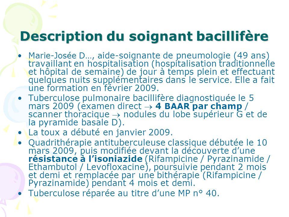 Description du soignant bacillifère Marie-Josée D…, a ide-soignante de pneumologie (49 ans) travaillant en hospitalisation (hospitalisation traditionn
