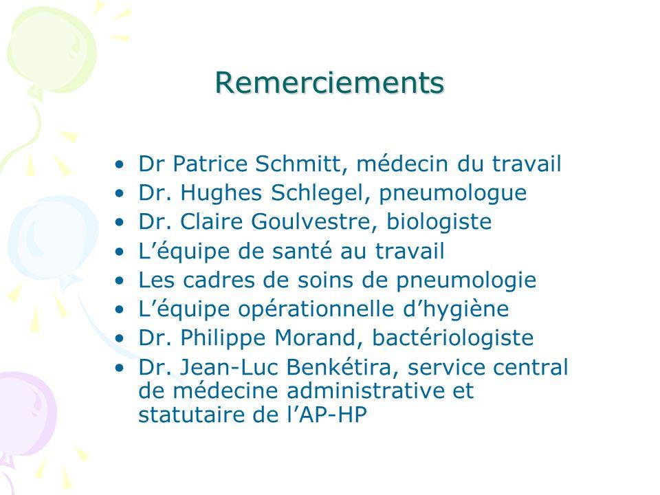 Remerciements Dr Patrice Schmitt, médecin du travail Dr. Hughes Schlegel, pneumologue Dr. Claire Goulvestre, biologiste Léquipe de santé au travail Le