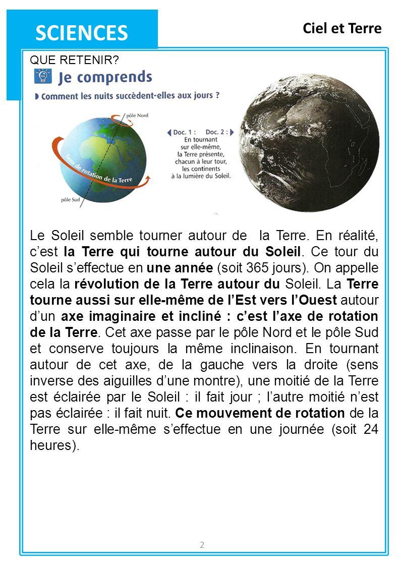 SCIENCES Ciel et Terre 2 QUE RETENIR? Le Soleil semble tourner autour de la Terre. En réalité, cest la Terre qui tourne autour du Soleil. Ce tour du S
