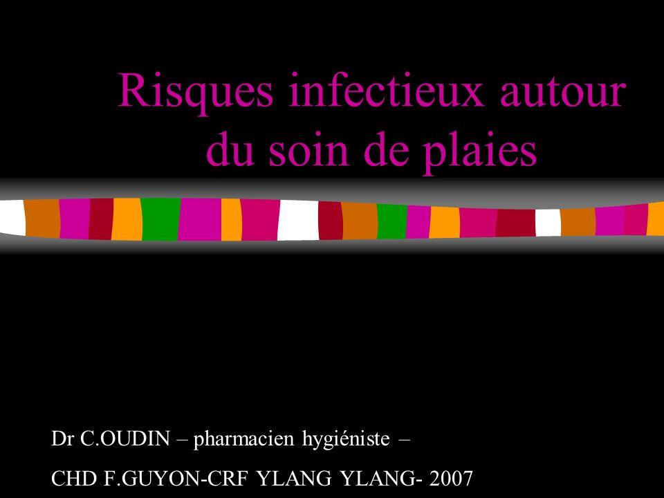 Risques infectieux autour du soin de plaies Dr C.OUDIN – pharmacien hygiéniste – CHD F.GUYON-CRF YLANG YLANG- 2007